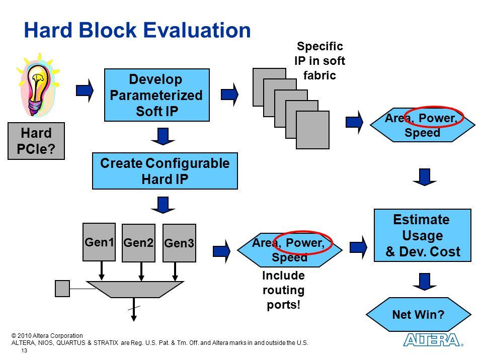 Hard Block Evaluation Develop Parameterized Soft IP Hard PCIe