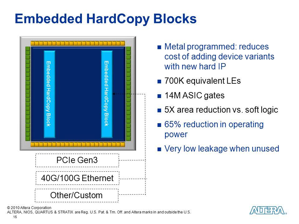 Embedded HardCopy Blocks