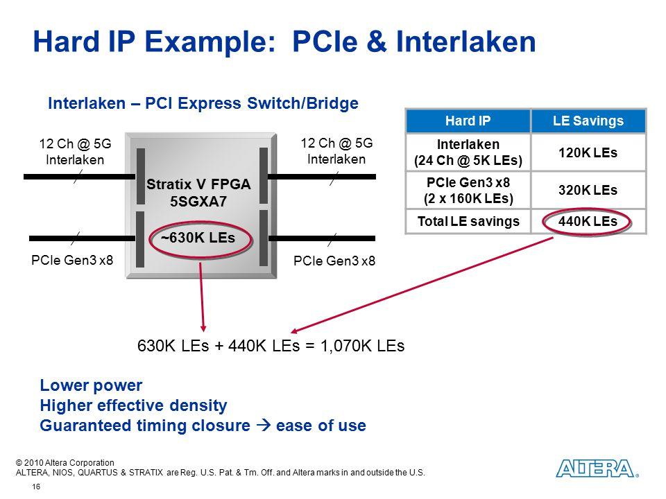 Hard IP Example: PCIe & Interlaken