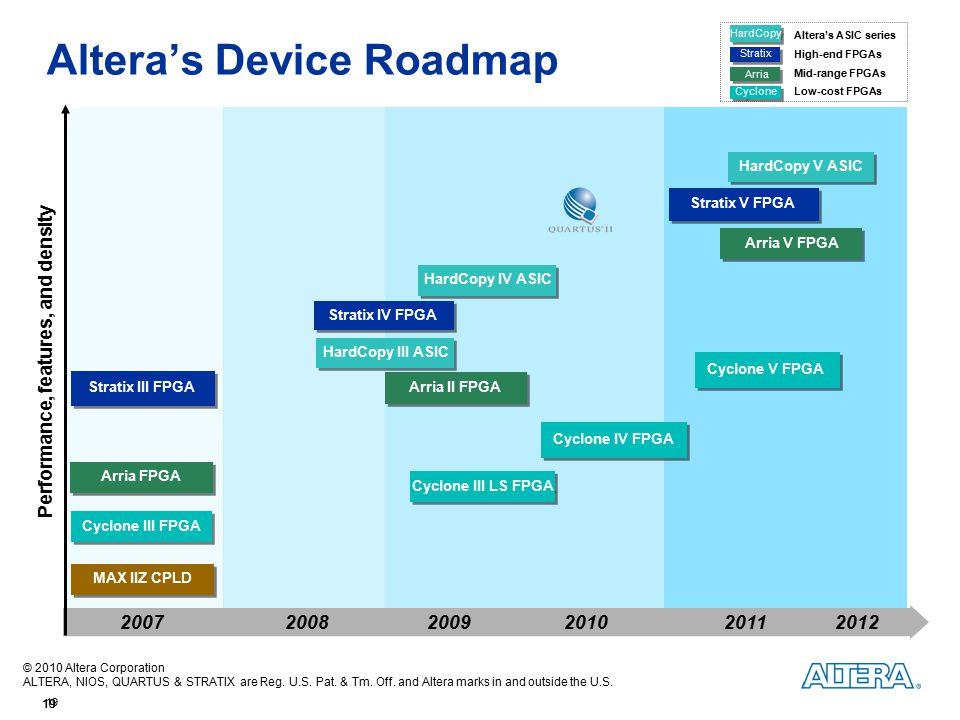 Altera's Device Roadmap