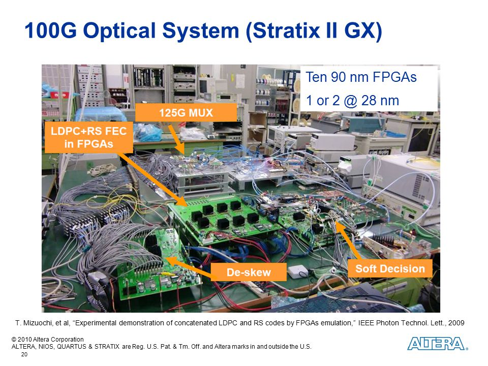 100G Optical System (Stratix II GX)