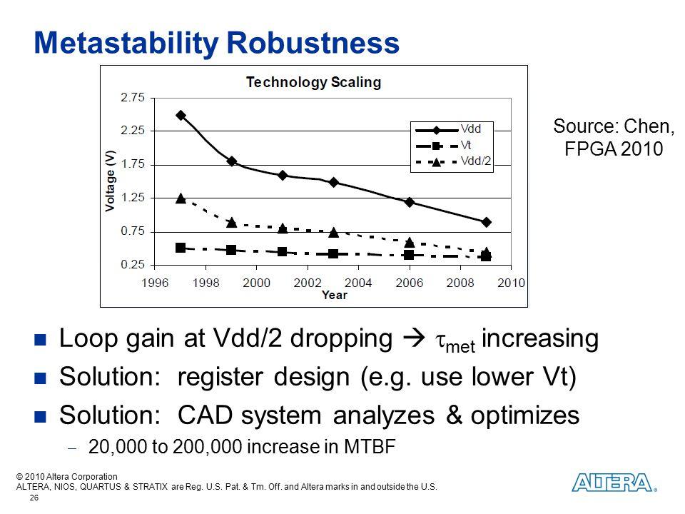 Metastability Robustness