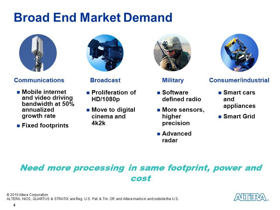 Broad End Market Demand
