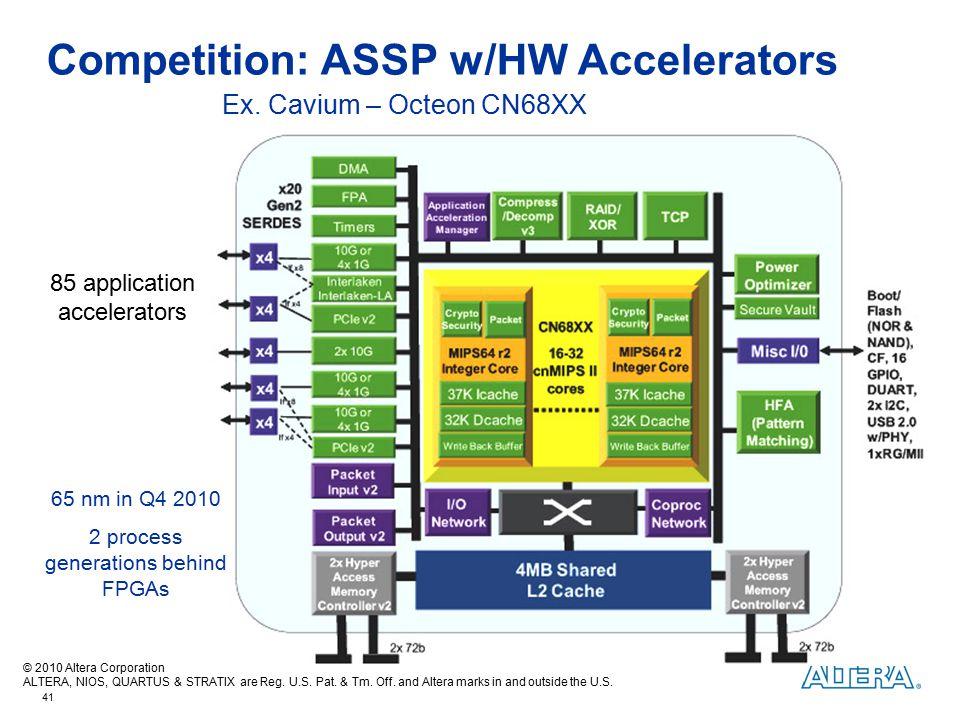 Competition: ASSP w/HW Accelerators