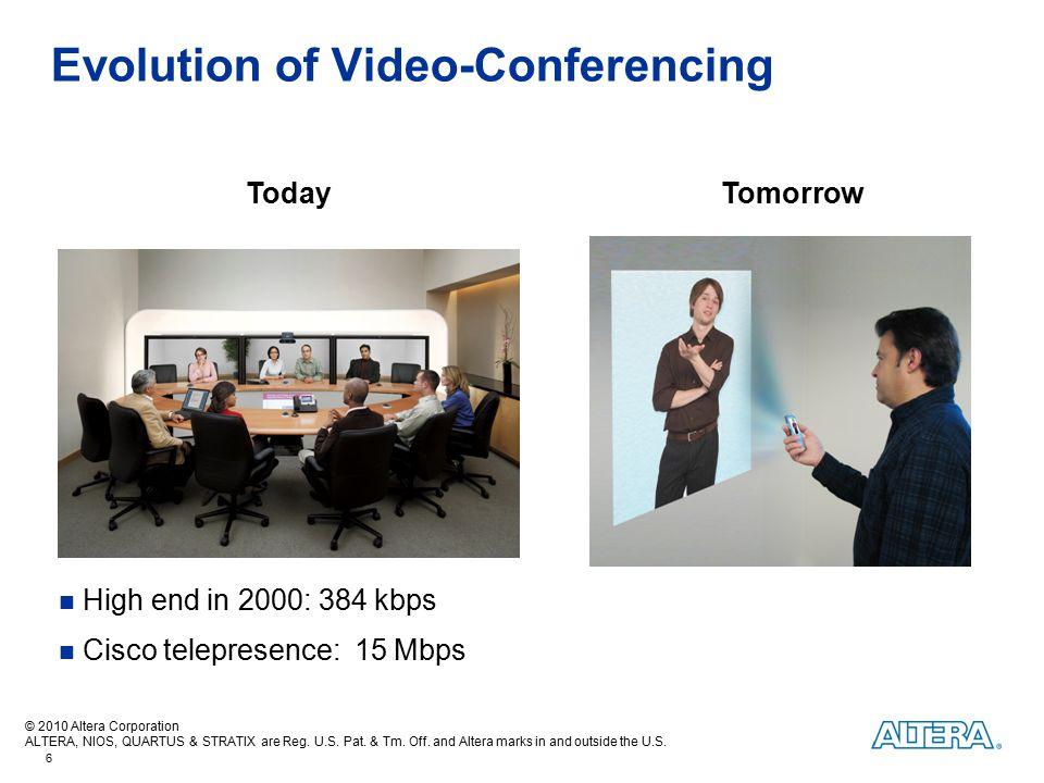 Evolution of Video-Conferencing