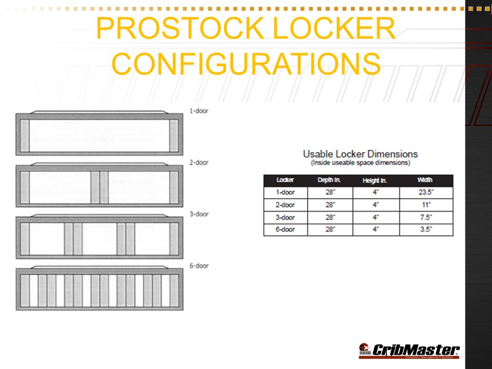 ProStock Locker Configurations