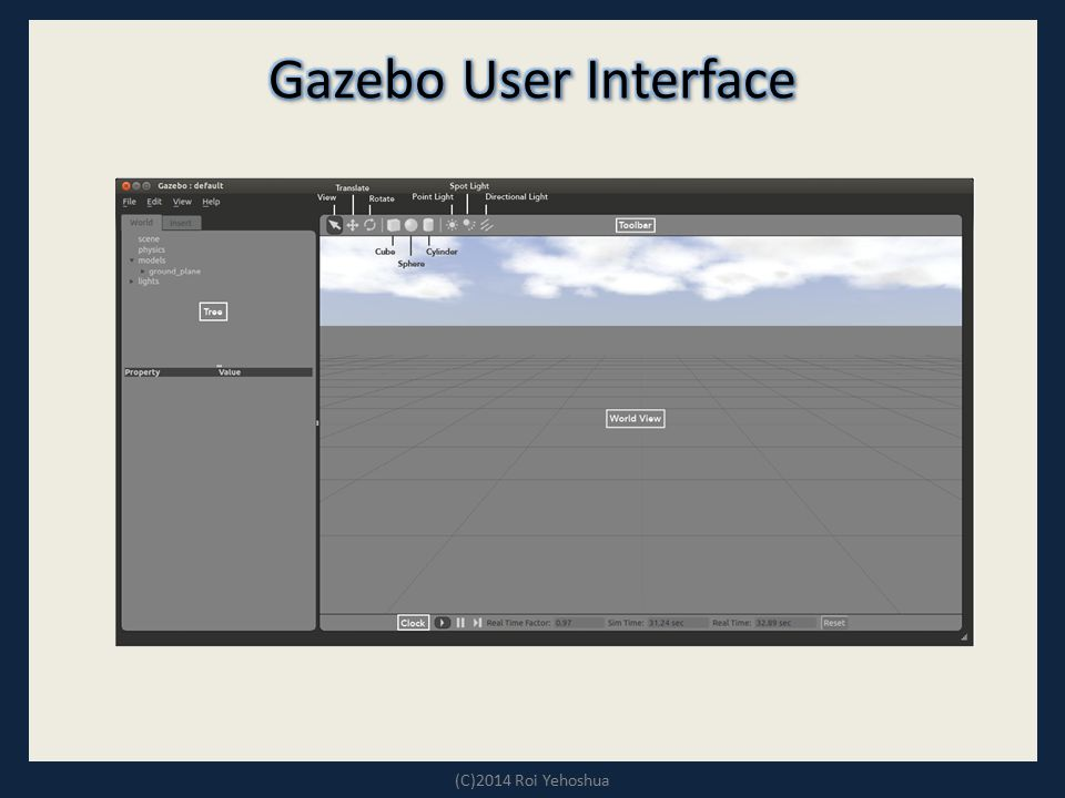 Gazebo User Interface (C)2014 Roi Yehoshua