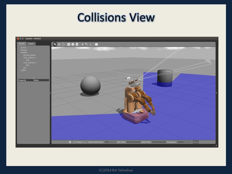 Collisions View (C)2014 Roi Yehoshua