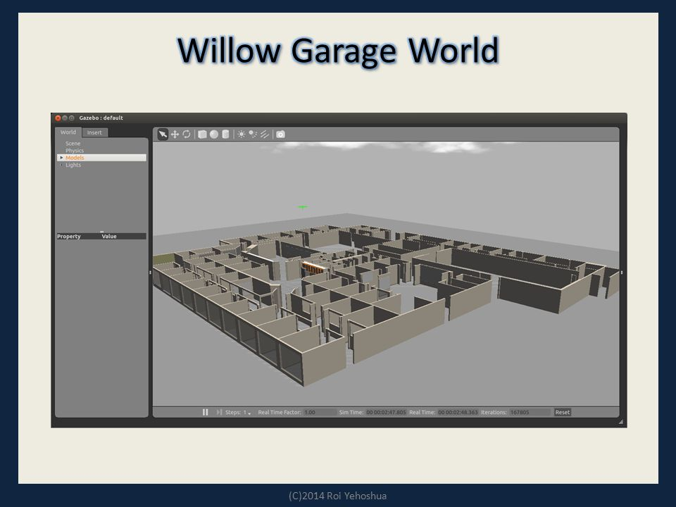 Willow Garage World (C)2014 Roi Yehoshua