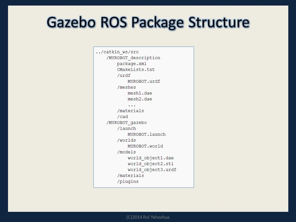 Gazebo ROS Package Structure