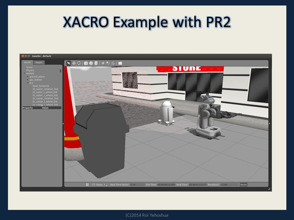 XACRO Example with PR2 (C)2014 Roi Yehoshua