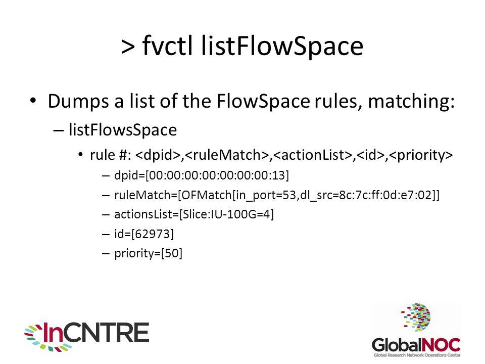 > fvctl listFlowSpace