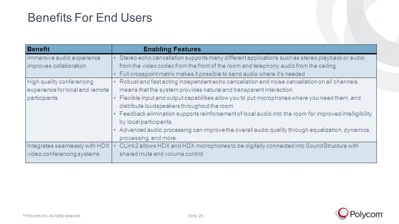 Benefits For End Users Benefit Enabling Features