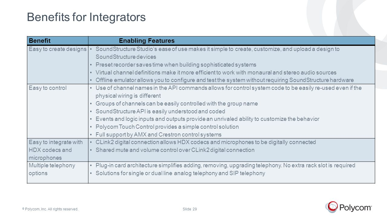 Benefits for Integrators