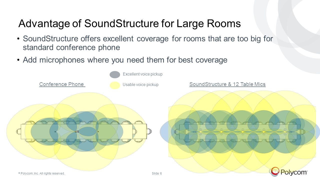 Advantage of SoundStructure for Large Rooms