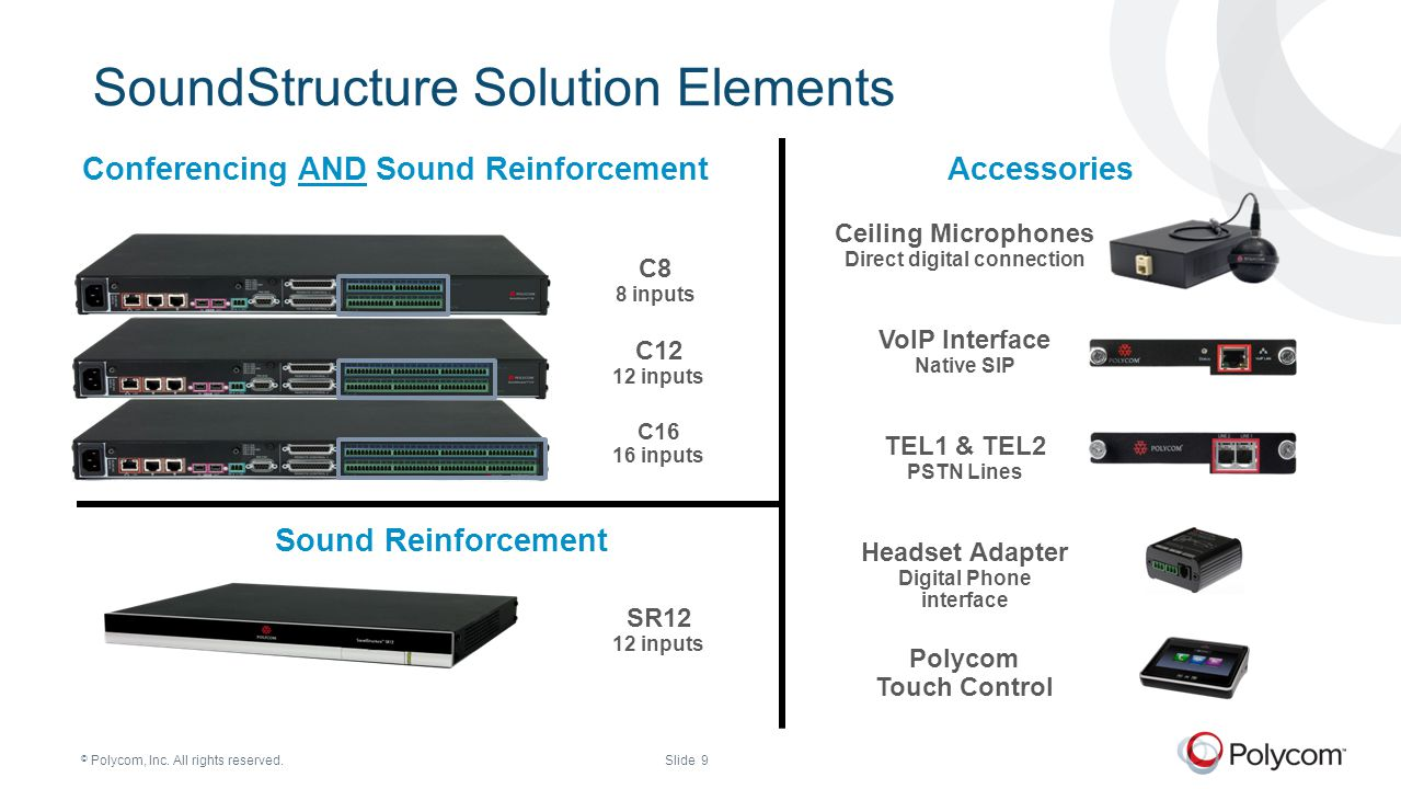 SoundStructure Solution Elements