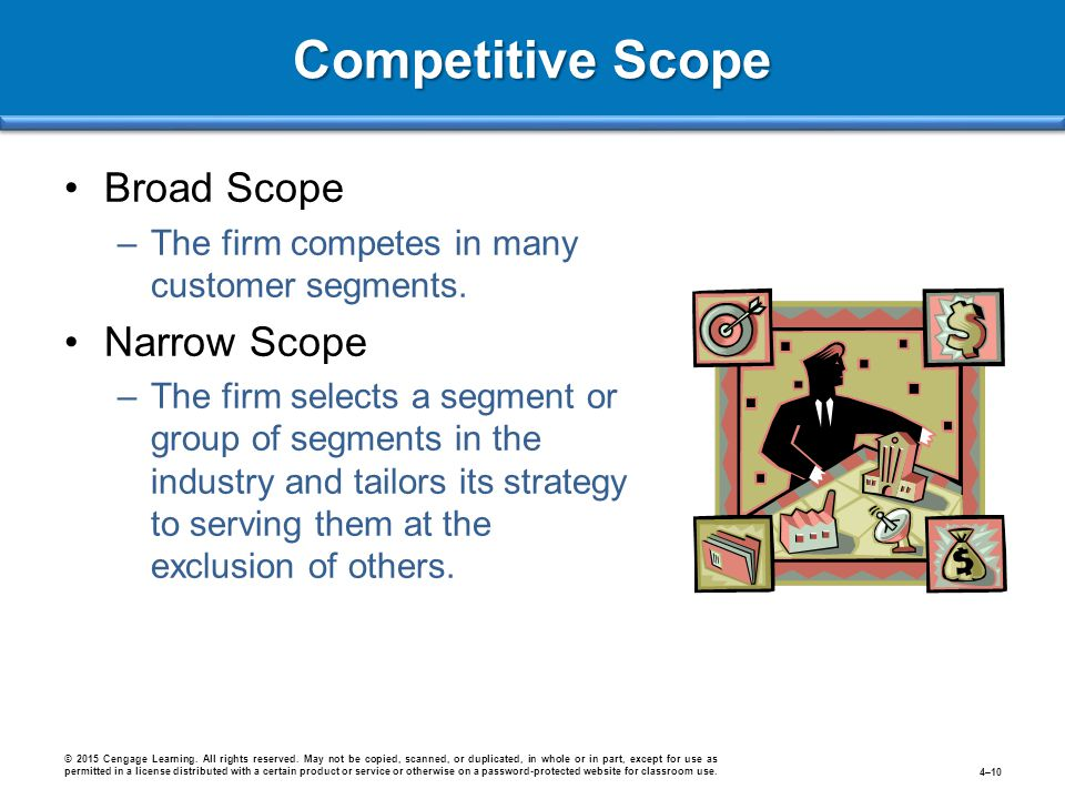 Competitive Scope Broad Scope Narrow Scope
