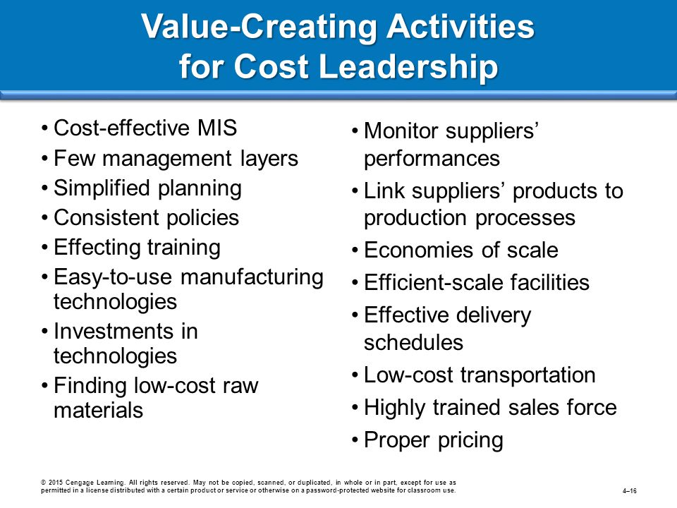 Value-Creating Activities for Cost Leadership