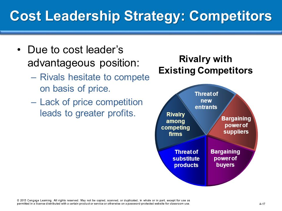 Cost Leadership Strategy: Competitors