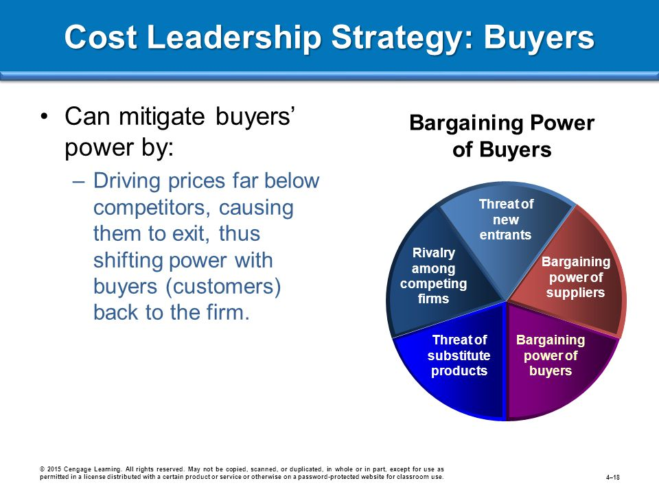 Cost Leadership Strategy: Buyers