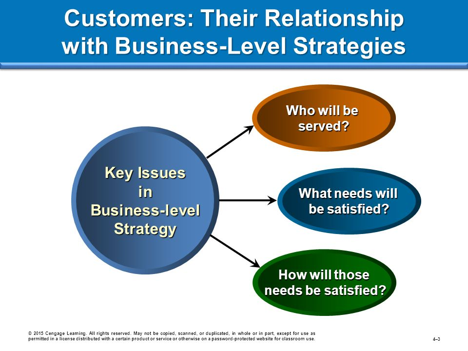 Customers: Their Relationship with Business-Level Strategies