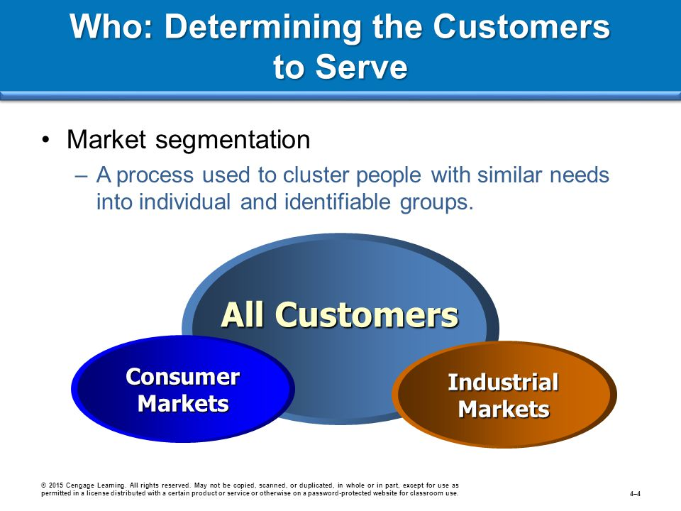 Who: Determining the Customers to Serve