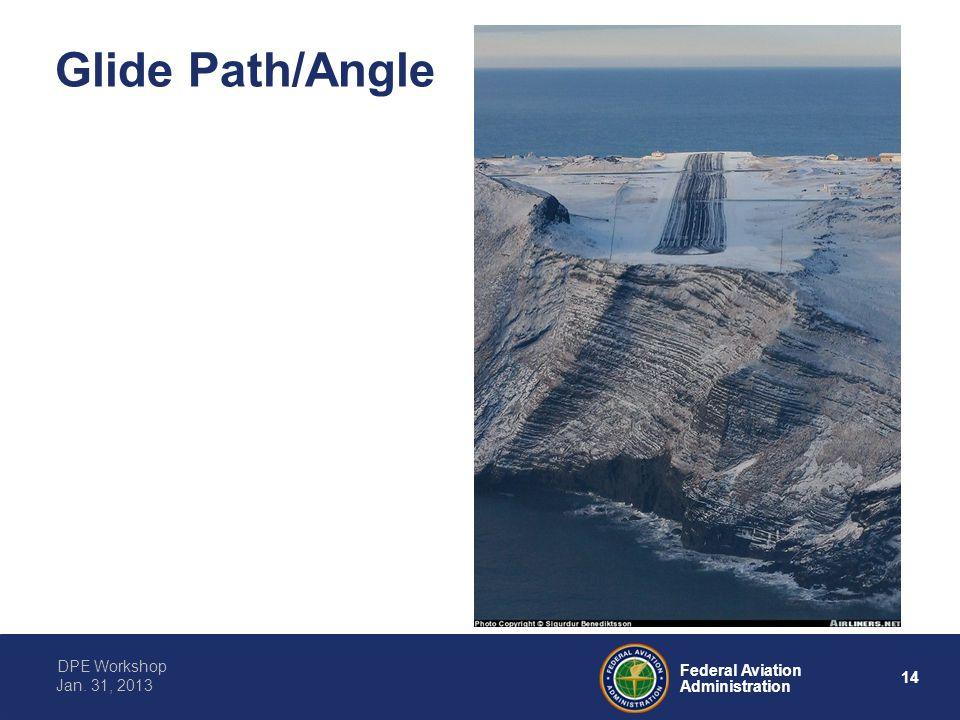 Glide Path/Angle