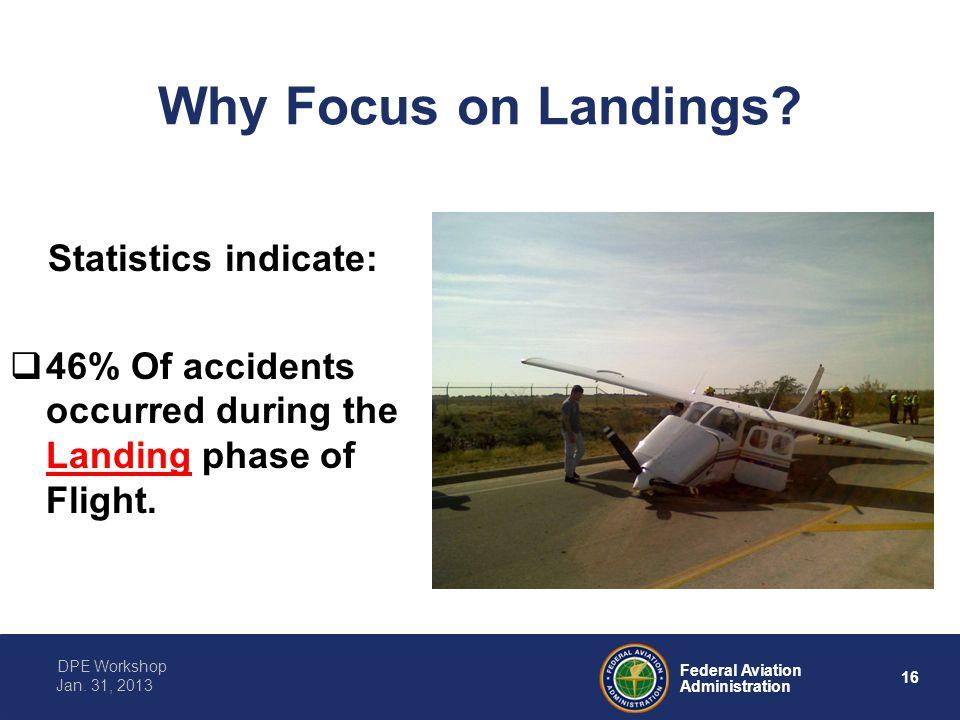 Why Focus on Landings Statistics indicate: