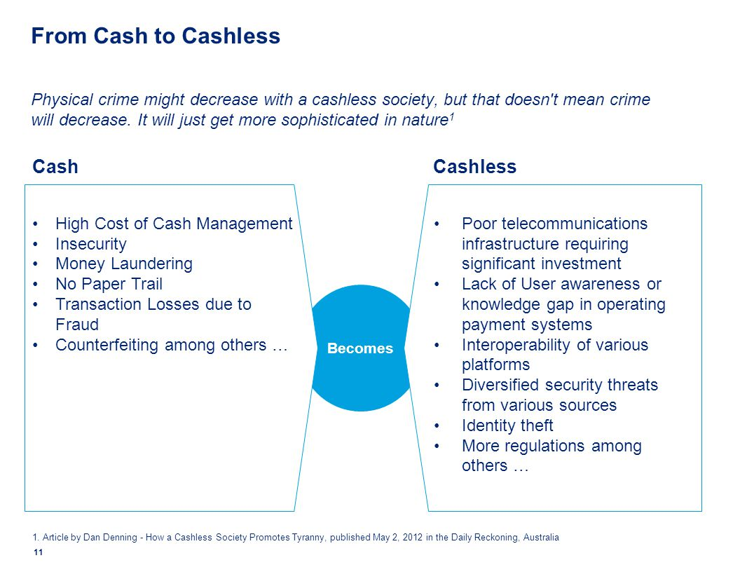 From Cash to Cashless Cash Cashless
