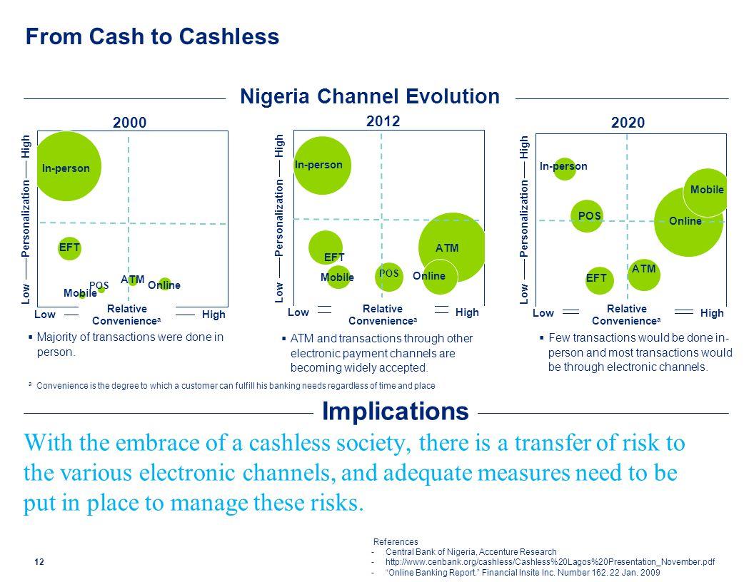 Nigeria Channel Evolution Relative Conveniencea