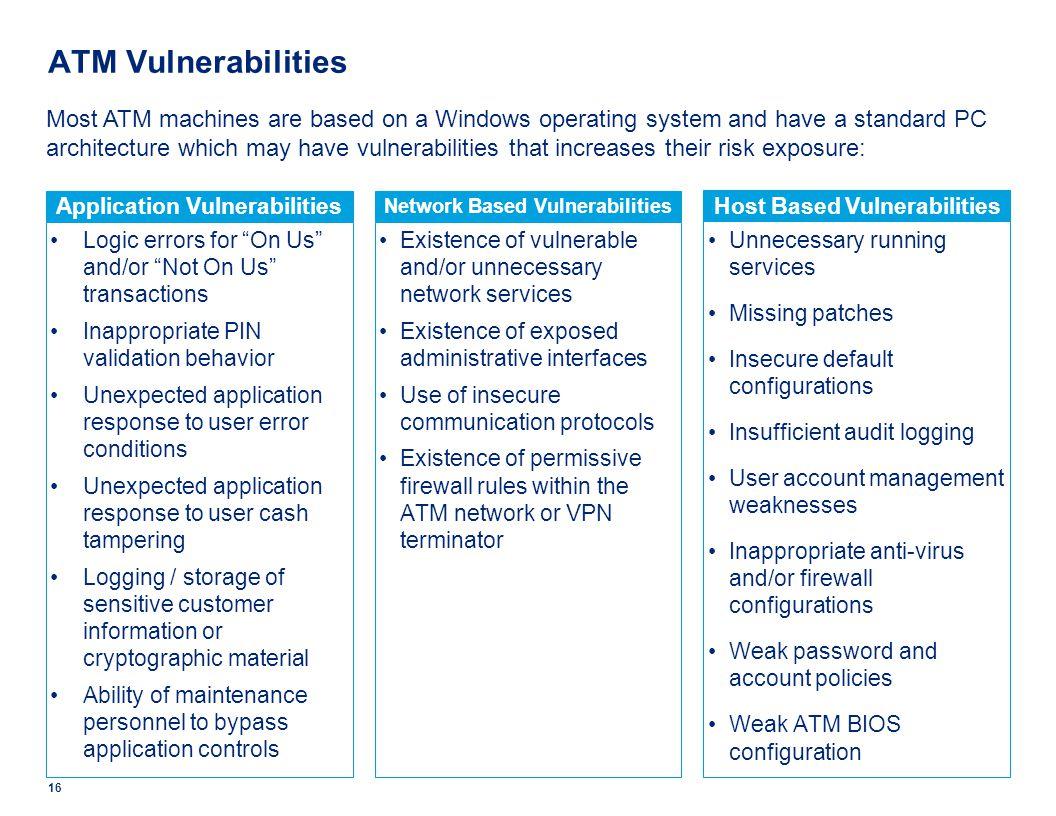 ATM Vulnerabilities