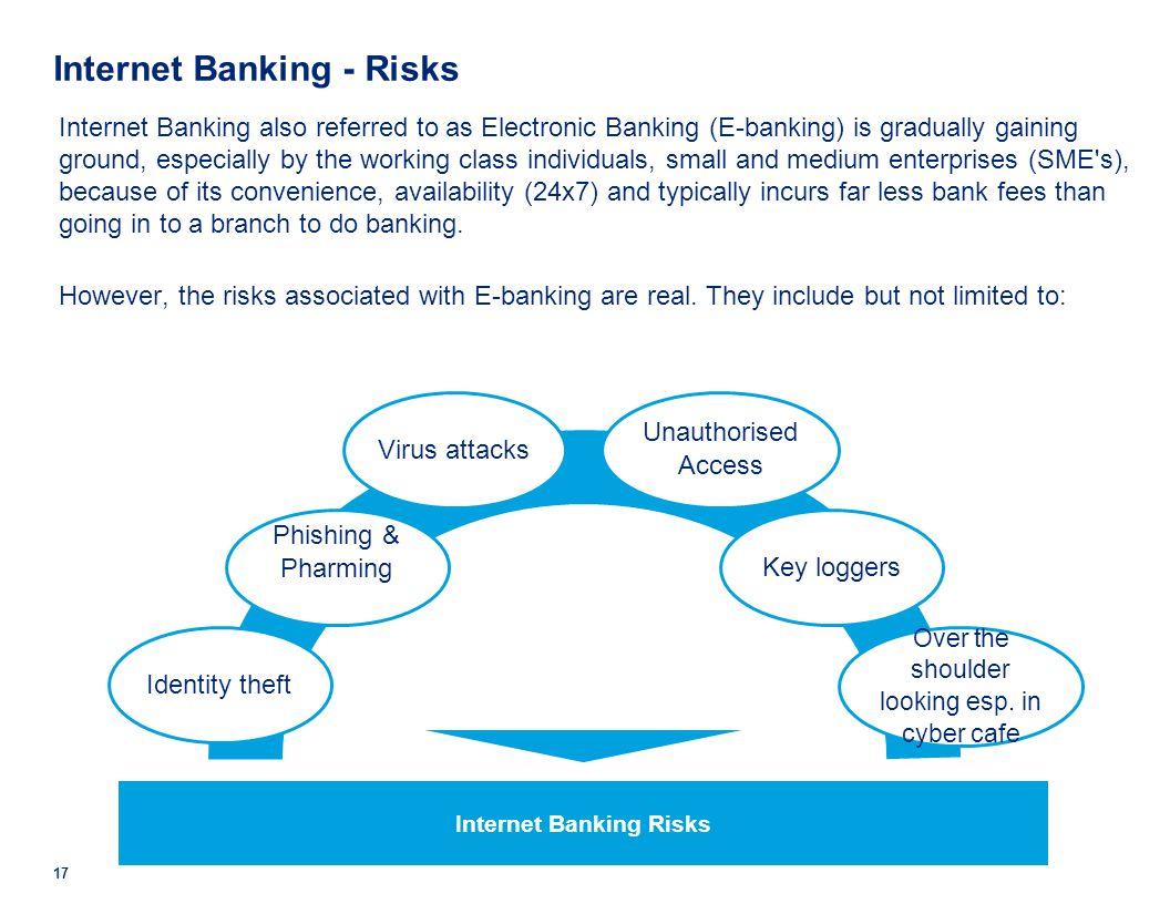 Internet Banking - Risks