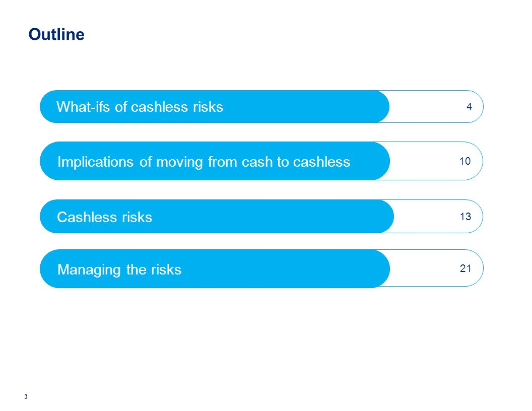 Outline What-ifs of cashless risks