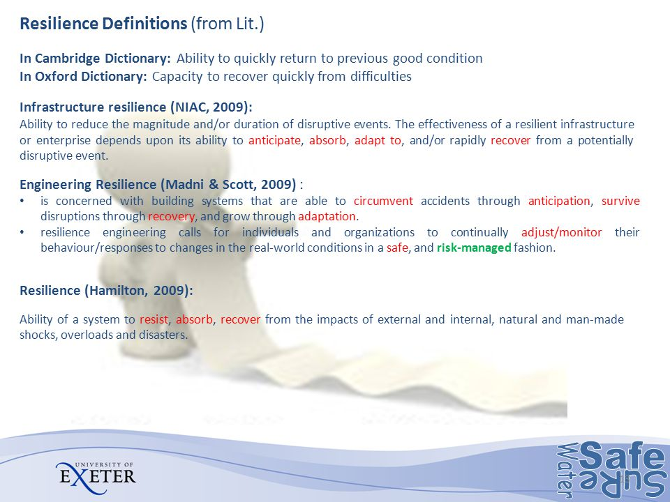 Resilience Definitions (from Lit.)