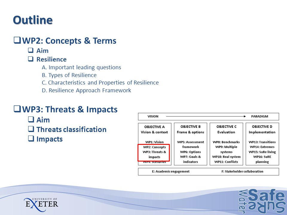 Outline WP2: Concepts & Terms WP3: Threats & Impacts