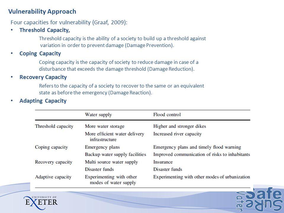 Vulnerability Approach
