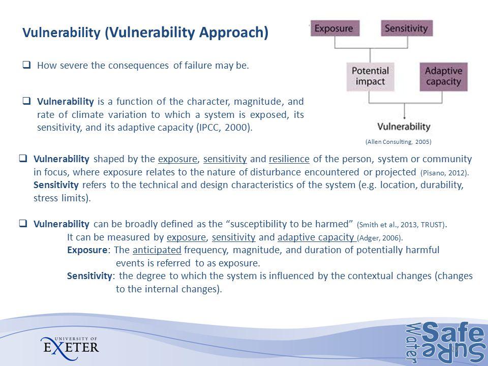 Vulnerability (Vulnerability Approach)