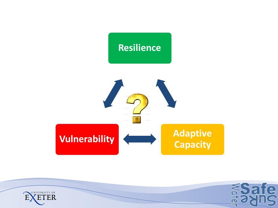 Resilience Adaptive Capacity Vulnerability