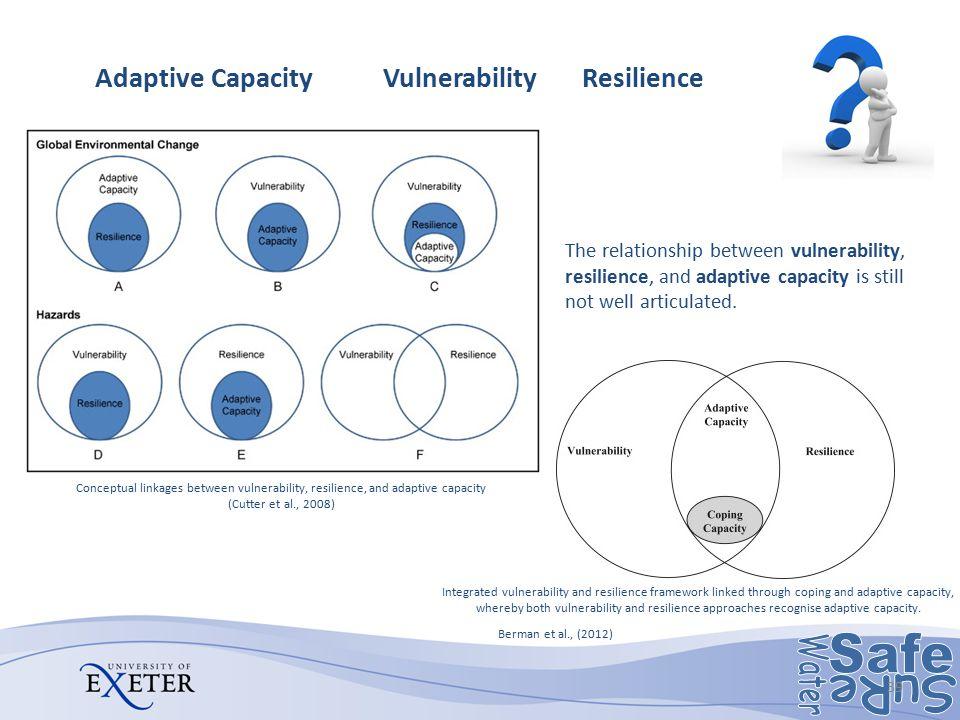Adaptive Capacity Vulnerability Resilience