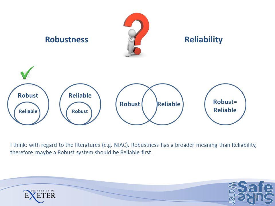 Robustness Reliability