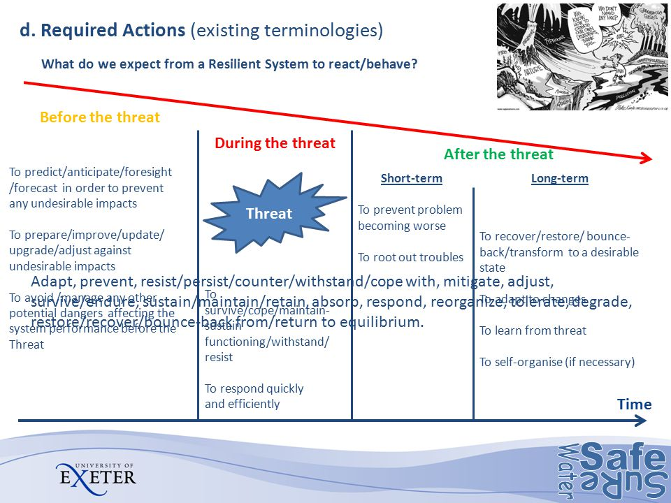d. Required Actions (existing terminologies)