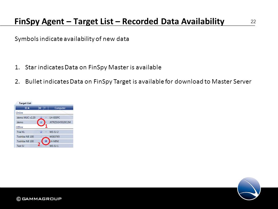 FinSpy Agent – Target List – Recorded Data Availability