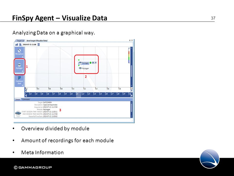 FinSpy Agent – Visualize Data