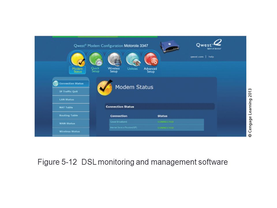 Figure 5-12 DSL monitoring and management software