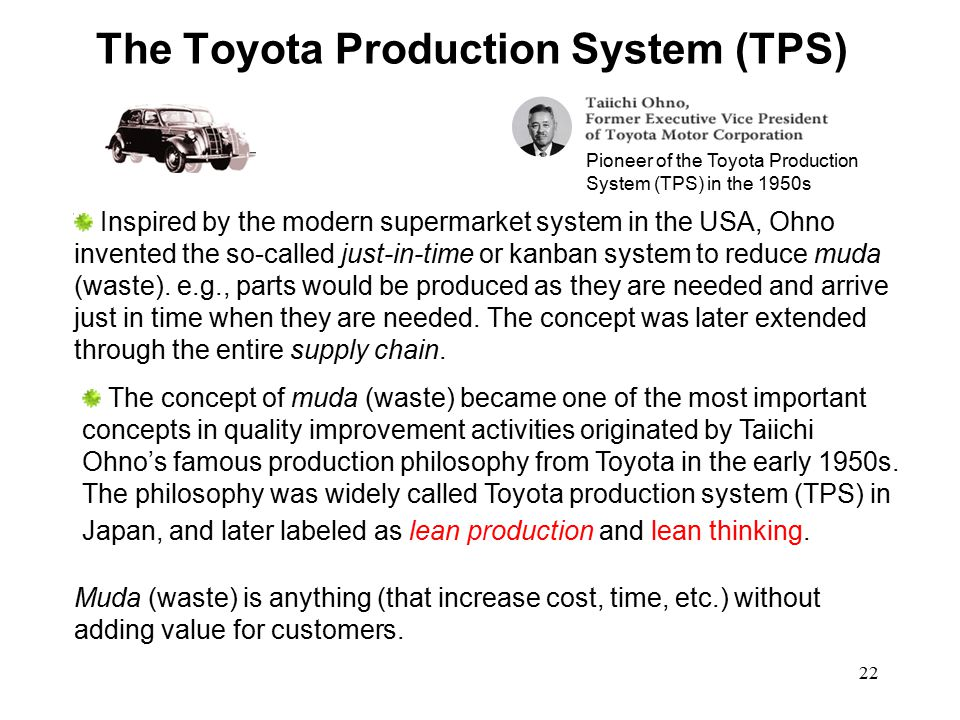 The Toyota Production System (TPS)