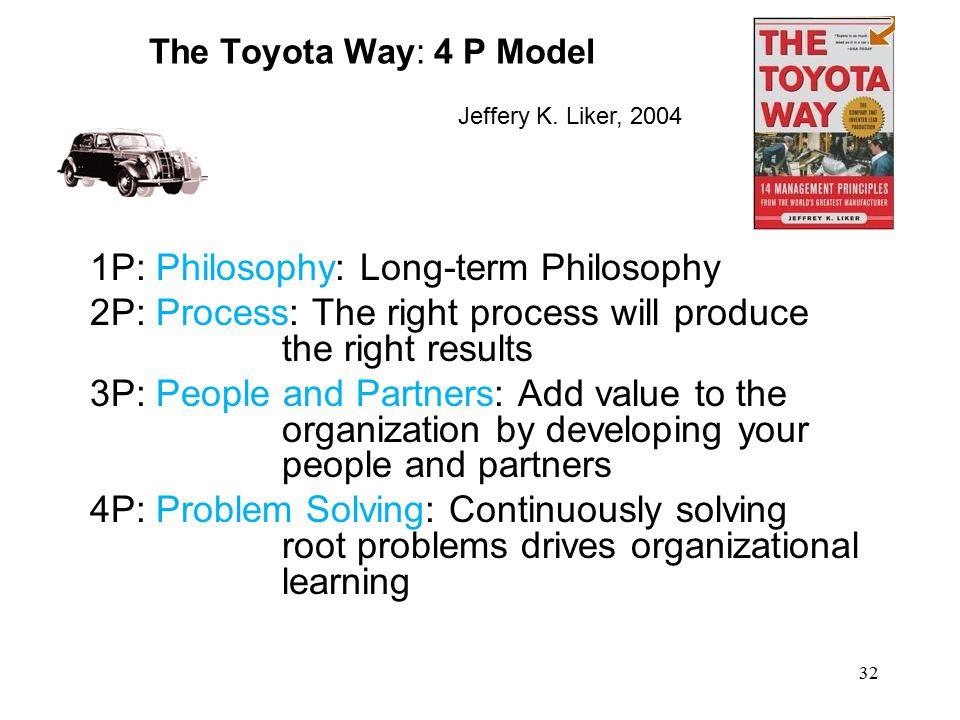 1P: Philosophy: Long-term Philosophy