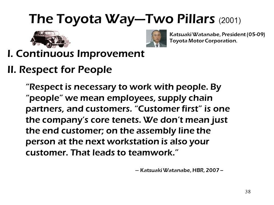 toyota way supply chain Toyota production system is a way of operations that the company adapted to:   supply chain, unnecessary waiting time, produced stocks waiting to be sold etc.