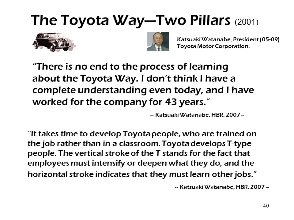 The Toyota Way—Two Pillars (2001)