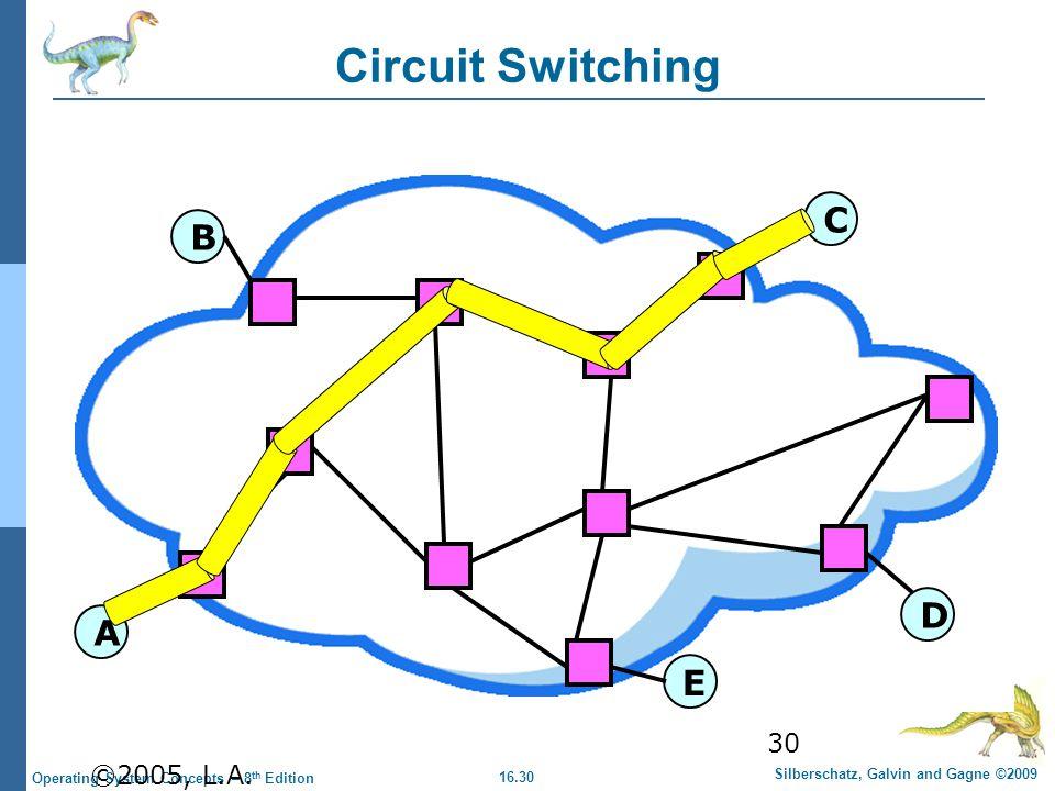 Circuit Switching C B D A E ©2005, L.A. DeNoia