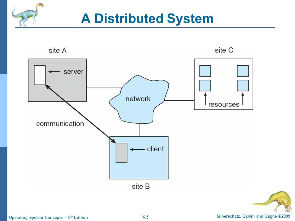 A Distributed System